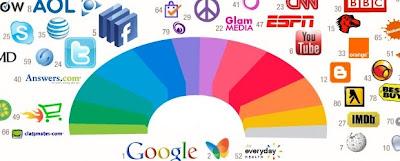 Colores de los sitios web