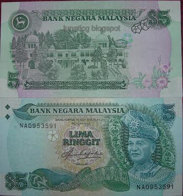 Malaysia Ringgit Story
