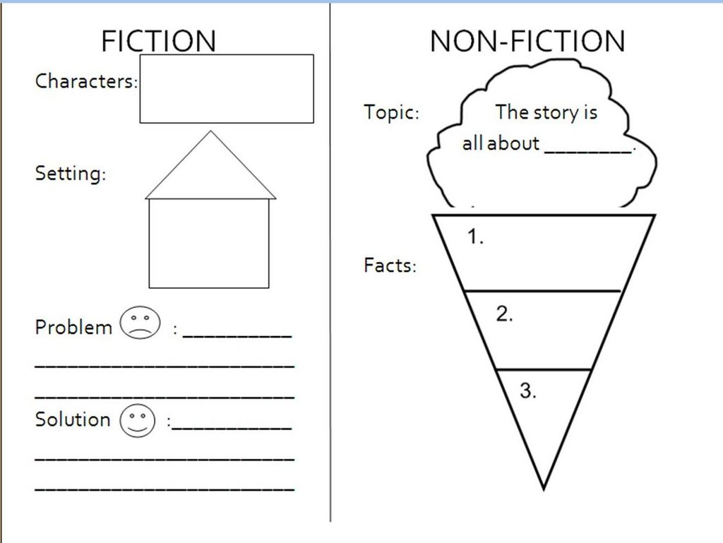 graphic organizer for writing a picture book