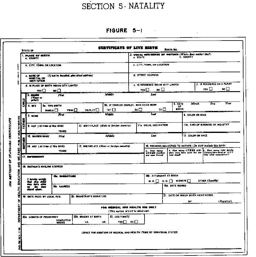 Birth Certificate Blank - FREE DOWNLOAD