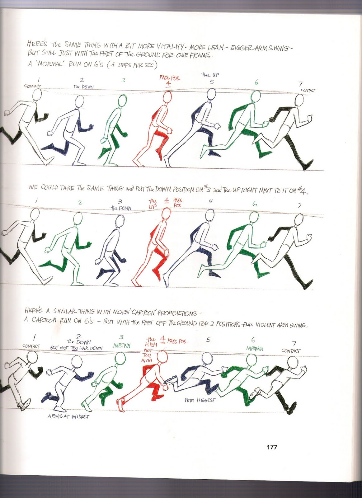 Hayley Allen Advanced Skills Running And Jumping Reference