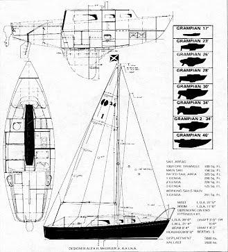 Highland Fling, my Grampian 26 Sailboat: Wiring Project