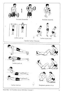 Bentuk Latihan Kelincahan : bentuk, latihan, kelincahan, Bentuk, Latihan, Kebugaran, Jasmani, Untuk, Meningkatkan, Kelincahan, Seputar