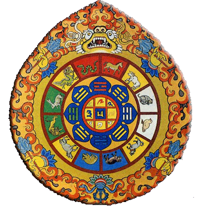 Resultado de imagen para calendario tibetano