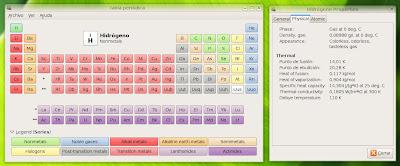 Quimica en linux tabla periodica tomos y molculas proyecto sencilla tabla periodica que colorea los elementos segun su serie alcalinos alcalinotrreos metales de transicin terreos carbonoideos nitrogenoideos urtaz Choice Image