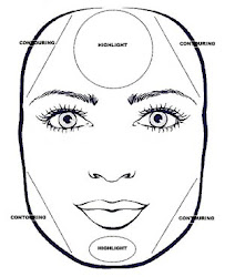 This weeks contour Face shape- SQUARE