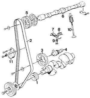 Serpentine belt diagram: Serpentine Belt Diagram