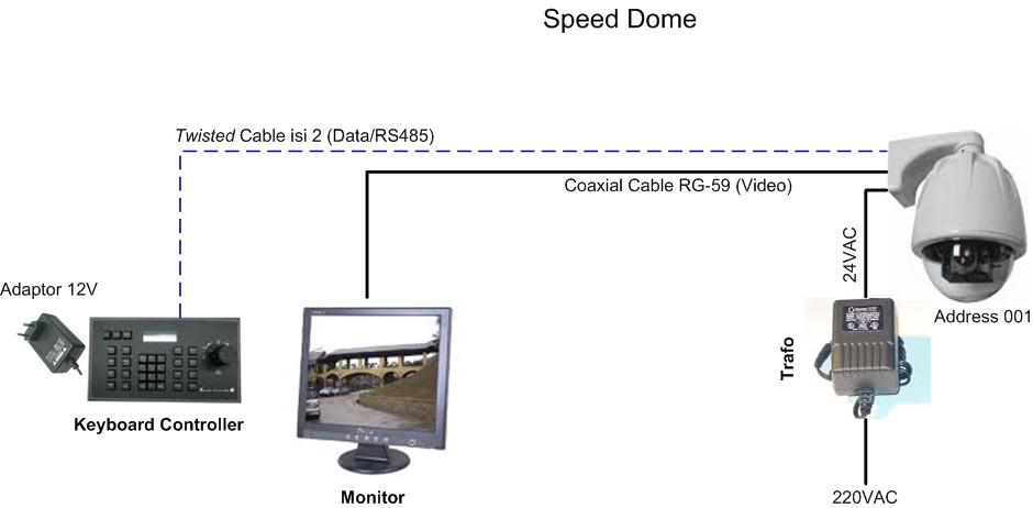 pelco ptz camera wiring diagram ccd camera wiring diagram cara memperbaiki radio kamera cctv