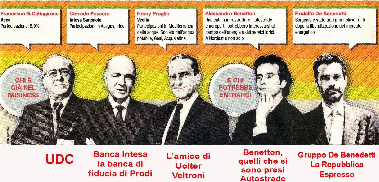 TG-ROMA Talenti: UN ARTICOLO DEL CORRIERE DELLA SERA ...
