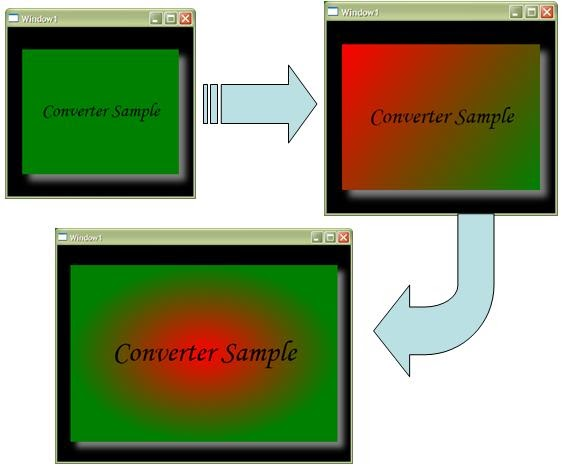 DOT NET TRICKS: How to use IValueConverter in Binding of WPF