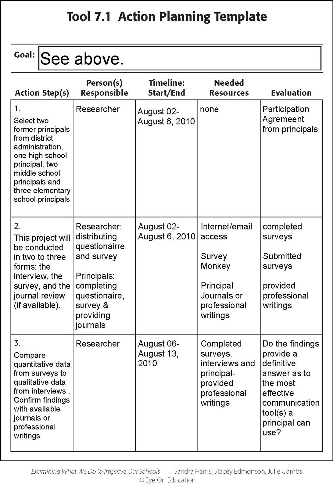 Writing An Action Plan Education Format