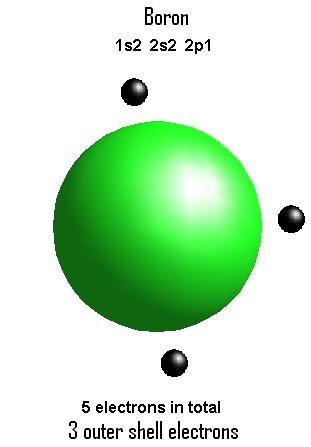 electron dot diagram ionic bonds electron dot diagram for cl2 sherilynkellylourealkim lesson 12