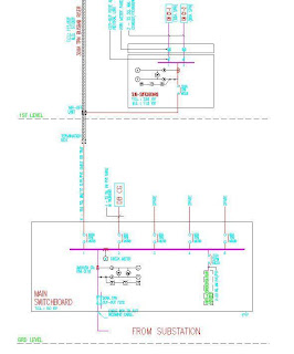 Electrical Installation Wiring Pictures: Electrical ...