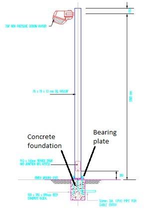 Lamp Pole Wiring Wiring Diagram