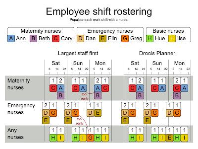 Pdf) evolutionary algorithms for nurse scheduling problem.