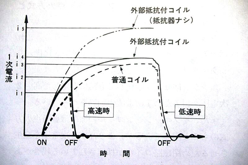 青に聞け!!: 12月 2010