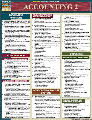 Accounting Quick Guide | Search Results | Calendar 2015