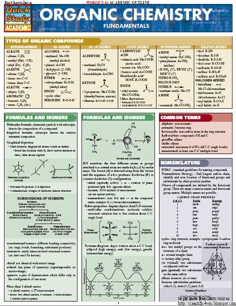 Organic Chemistry For Dummies Pdf Photos