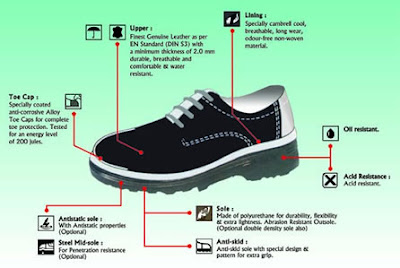 afbfd66b04a6 http   www.industrialsafetybazaar.com concorde-safety-shoes.htm