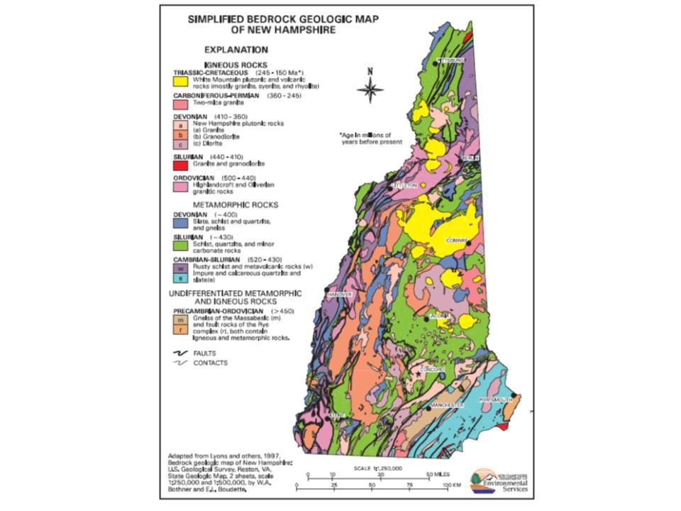 New Hampshire Natural Resources Regulations