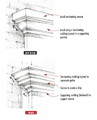 There Are 2 Types Of Crown Molding Cyma Recta Self Terminating And Reversamillwork You Want The Details To Feel Like They Belong