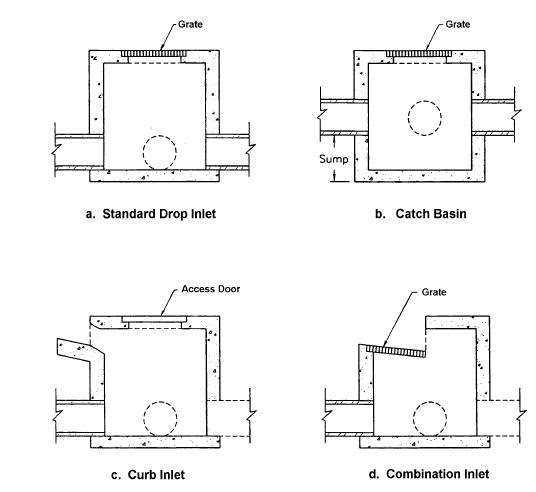 Fhwa Hec 22 urban drainage design Manual