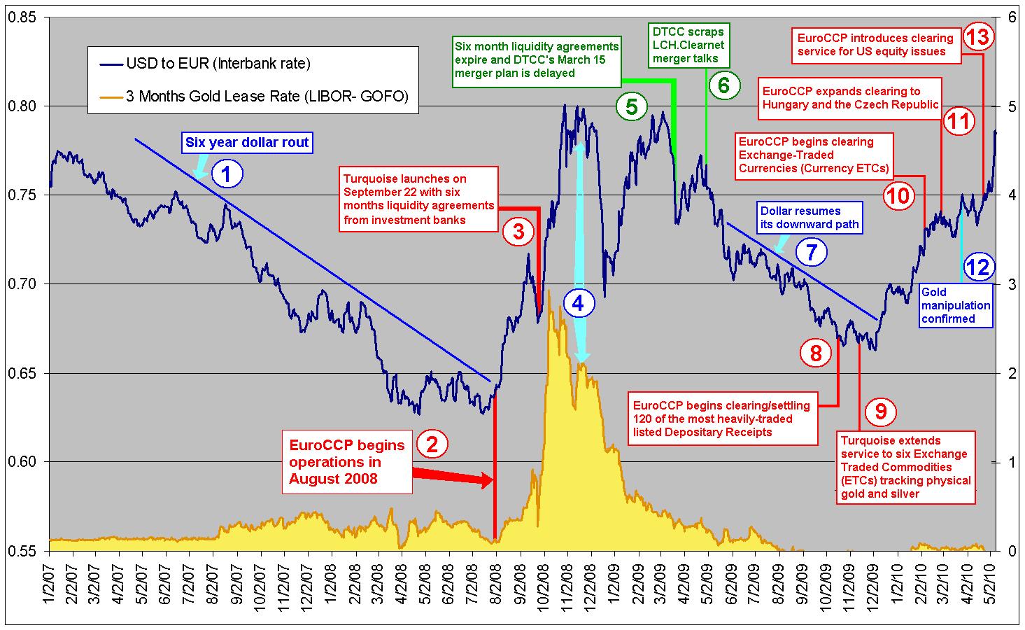 Market Skeptics - Looting European retirement