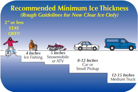 Eskimo Ice Shelter