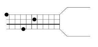 Gambar Kunci Gitar Bass Lengkap