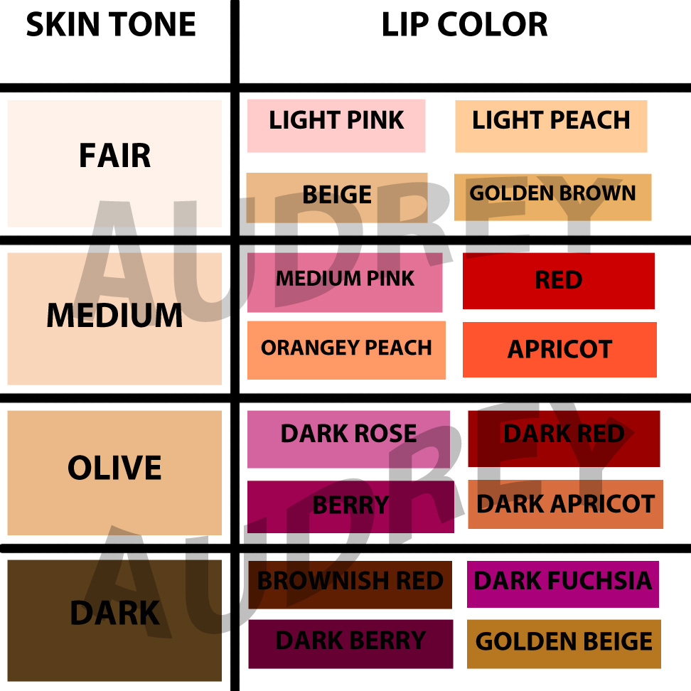 Best Hair Color For Light Brown Skin Tone Hair Color Highlighting