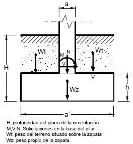 Apuntes Ingenieria De De Apuntes Civil2009 Civil2009 De Apuntes Civil2009 Apuntes Ingenieria De Ingenieria 29YHWDEI
