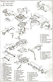 Mago dos Carburadores: MODELO 495 TLDZ/F/E