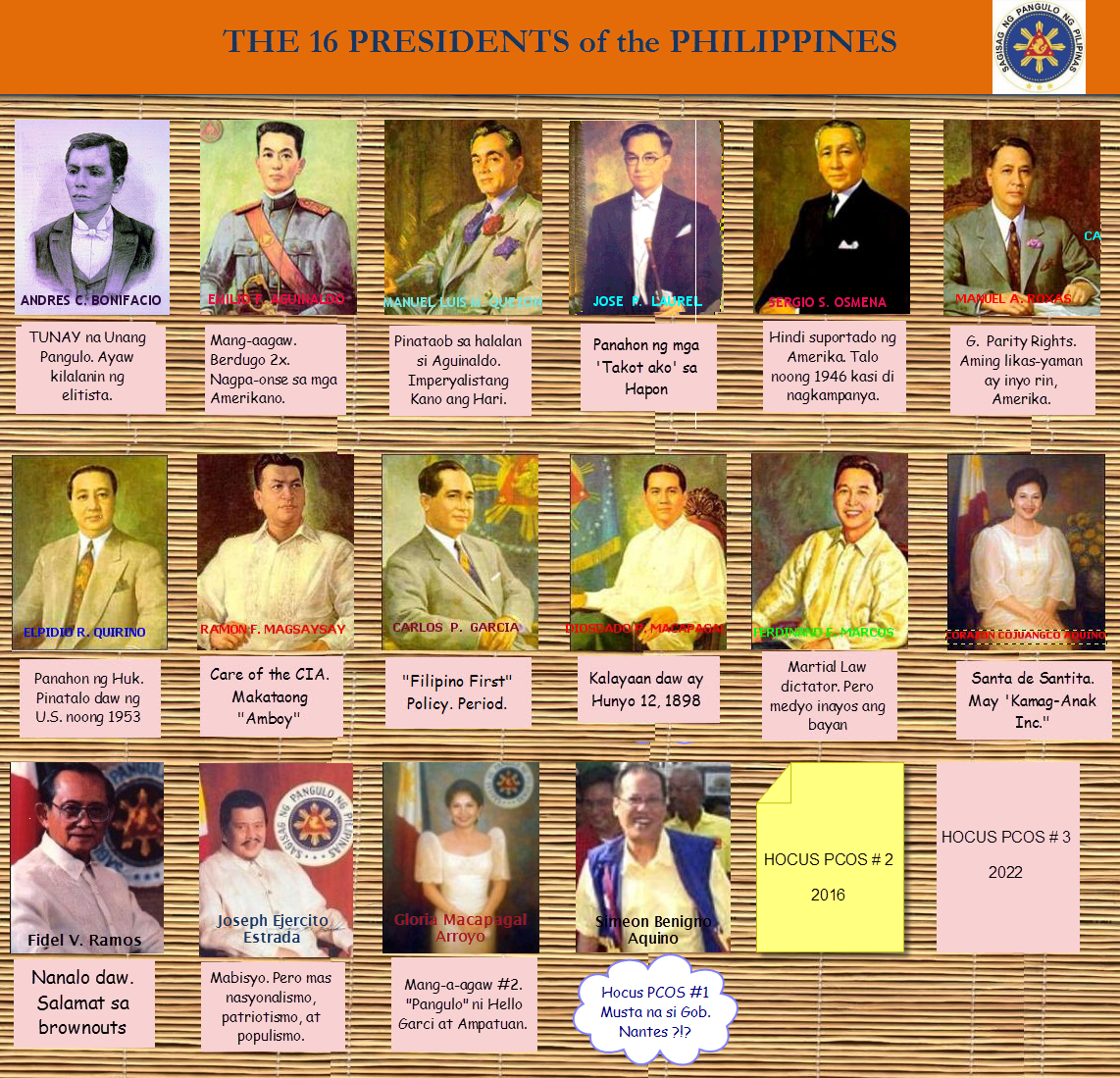 "presidents of the philippines The president is directly elected by qualified voters of the population to a six-year term and must be ""a natural-born citizen of the philippines, a registered voter, able to read and write, at least forty years of age on the day of the election, and a resident of the philippines for at least ten years immediately preceding such election."