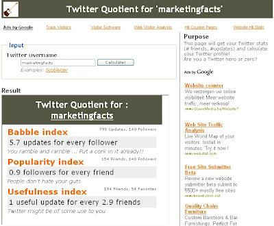 Twitter Facts: Twitter Quotient