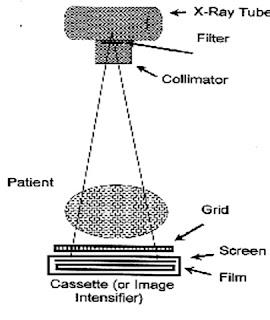Dc Motor Counter L293D Motor Wiring Diagram ~ Odicis