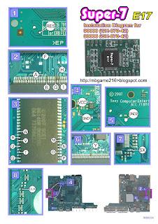 Super-7_E17_90000 Datasheet Ic Lengkap on flip flop, sb101c usb cmos, logic gates,