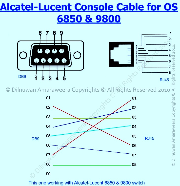 cisco console cable wiring diagram