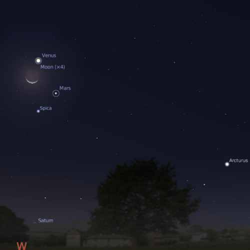Astroblog Massing of Venus Mars Spica and the crescent