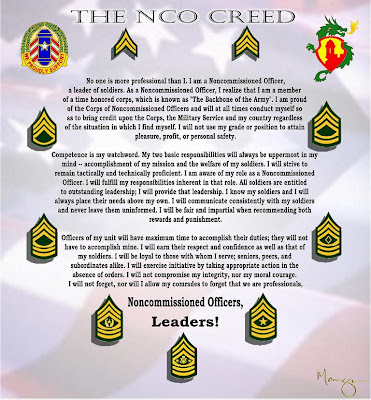 The Army The Army Nco Creed