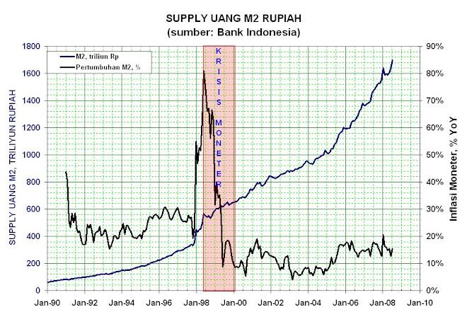 kurs dollar rubel