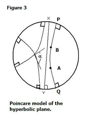 Brane Space: Looking at Non-Euclidean Geometry and the