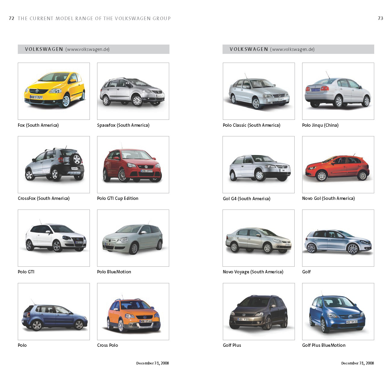 SPORT CARS 2011: Complete List Of VW Group's 178 Models