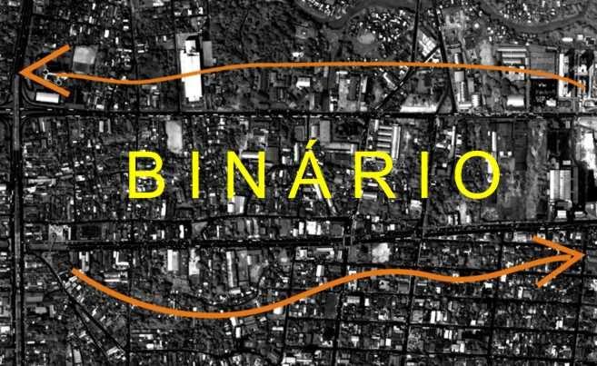 Principales corredores binarios 2020