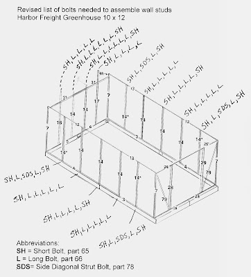 Building our Harbor Freight 10' x 12' Greenhouse: Part
