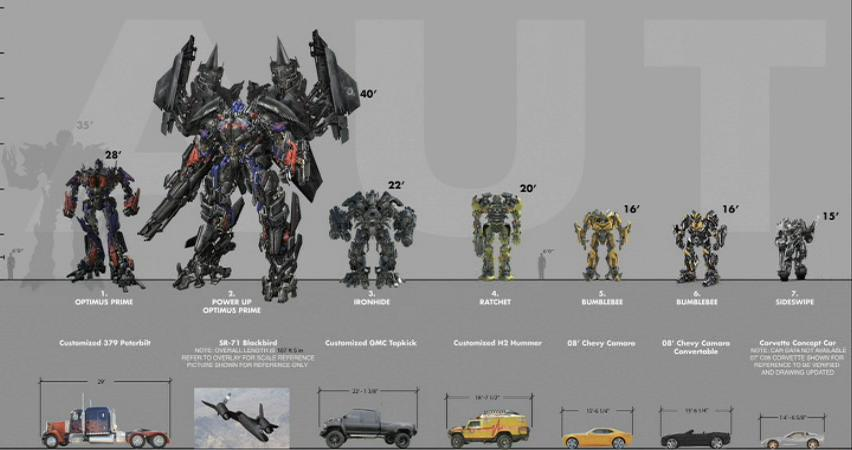 Transformers Live Action Movie Blog Tflamb 04 2010