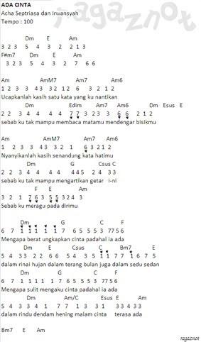 Part Of Life Not Angka Piano Dan Chord Gitar