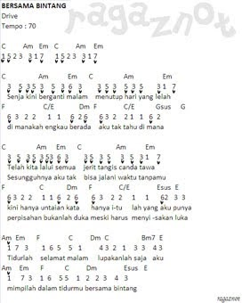 Drive Bersama Bintang Chord : drive, bersama, bintang, chord, Chord, Drive, Bersama, Bintang, Walls