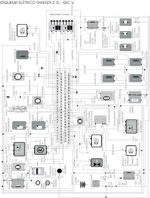 Mecanicos Profesionales: Esquemas Electricos Ranger