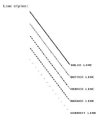 Different Line type in Computer graphics in C program