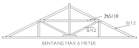 kuda baja ringan bentang 10 m - atap (bagian 1) ~ struktur rumahmembangun ...